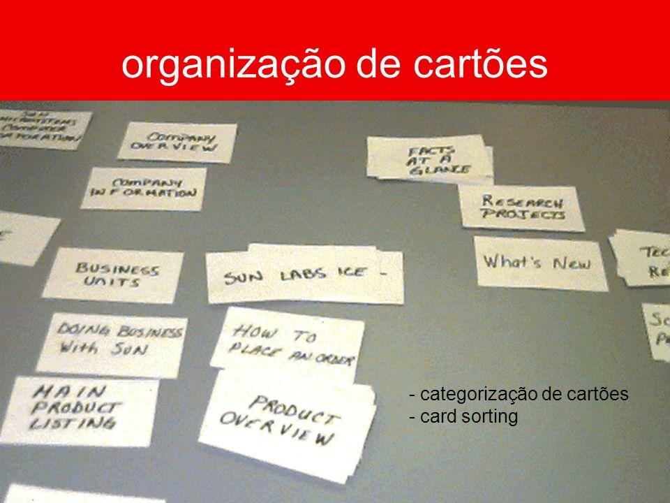 organização de cartões - categorização de cartões - card sorting