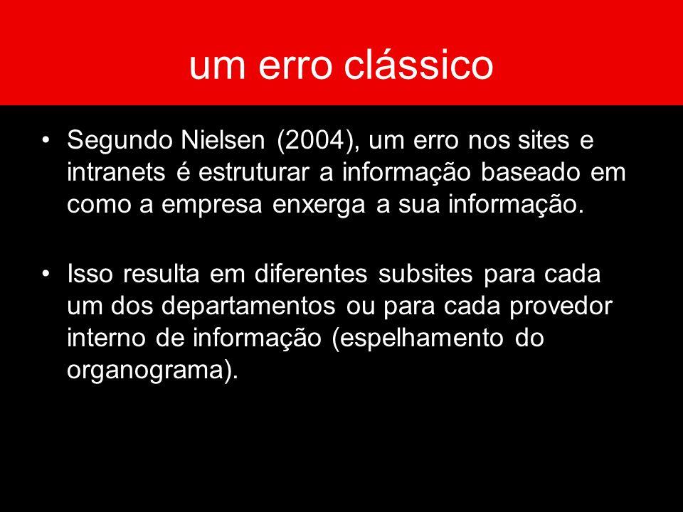 um erro clássico Segundo Nielsen (2004), um erro nos sites e intranets é estruturar a informação baseado em como a empresa enxerga a sua informação. I