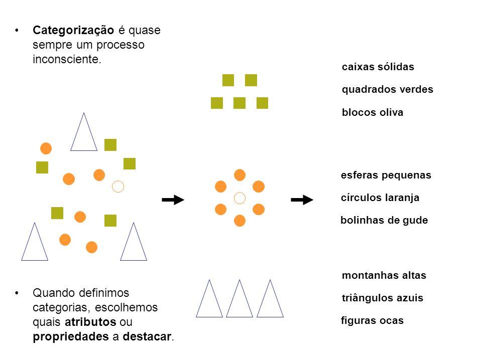 quadrados verdes círculos laranja triângulos azuis blocos oliva caixas sólidas bolinhas de gude esferas pequenas figuras ocas montanhas altas Categori