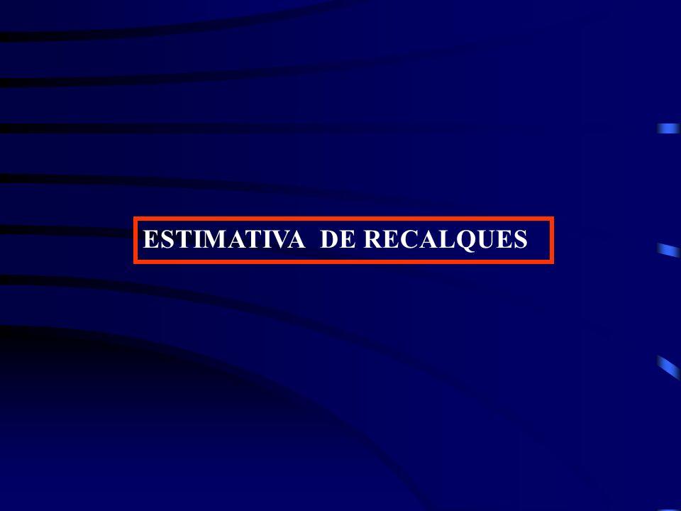 REVISÃO DE LITERATURA Os recalques em aterros sanitários variam de 25% a 50%, dependendo da altura inicial dos resíduos, provocando uma contínua movimentação do aterro sanitário (WALL e ZEISS, 1996).
