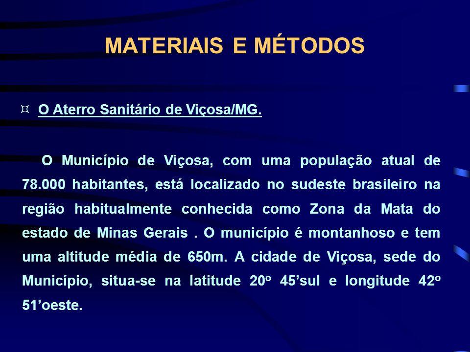 MATERIAIS E MÉTODOS O Aterro Sanitário de Viçosa/MG. O Município de Viçosa, com uma população atual de 78.000 habitantes, está localizado no sudeste b