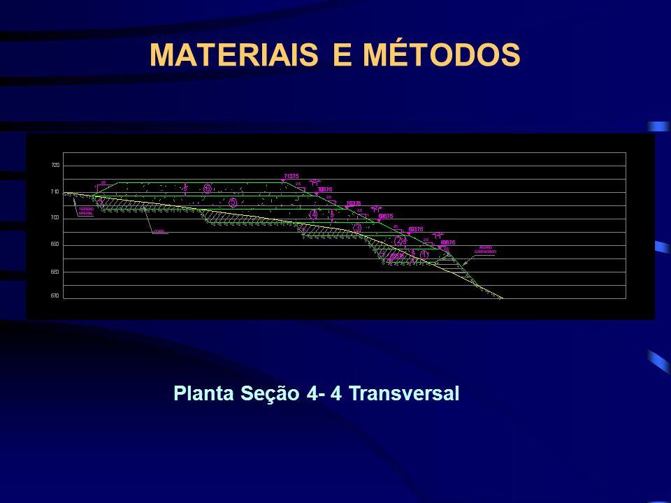 MATERIAIS E MÉTODOS Planta Seção 4- 4 Transversal