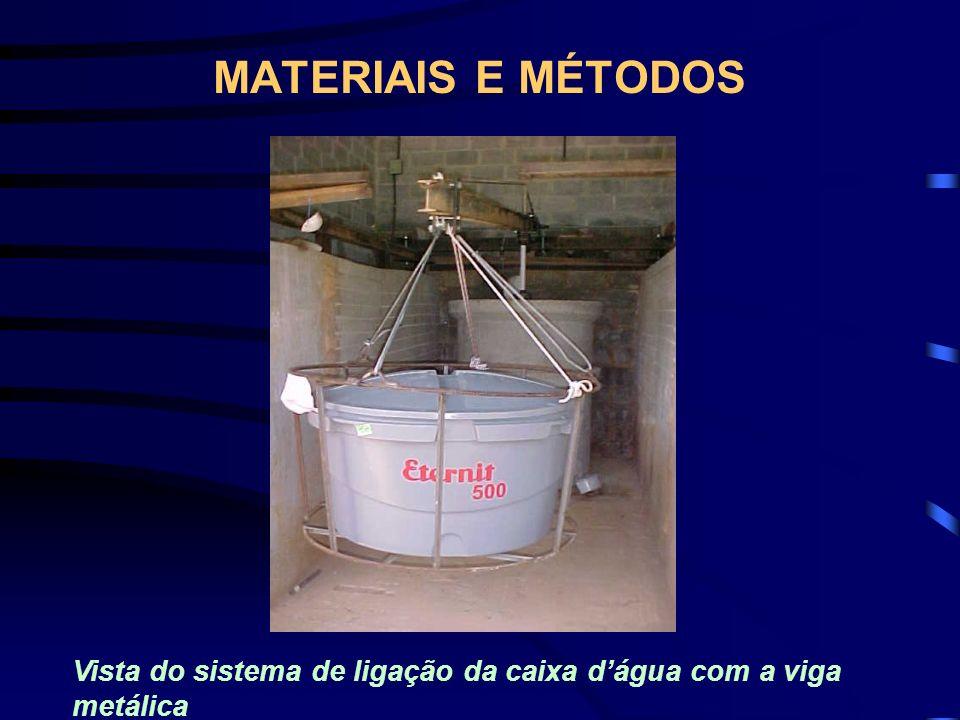 MATERIAIS E MÉTODOS Vista do sistema de ligação da caixa dágua com a viga metálica