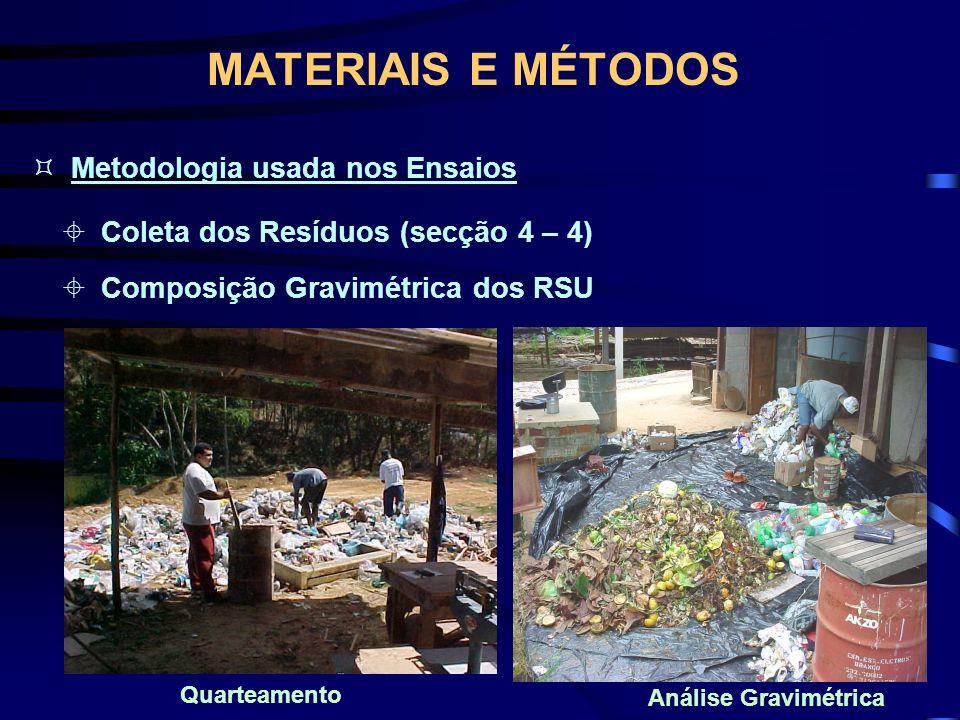 MATERIAIS E MÉTODOS Metodologia usada nos Ensaios Coleta dos Resíduos (secção 4 – 4) Composição Gravimétrica dos RSU Quarteamento Análise Gravimétrica