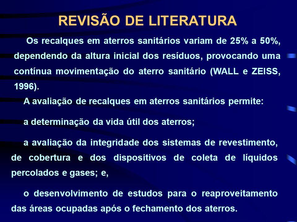 REVISÃO DE LITERATURA Os recalques em aterros sanitários variam de 25% a 50%, dependendo da altura inicial dos resíduos, provocando uma contínua movim