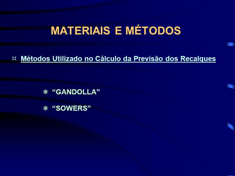 MATERIAIS E MÉTODOS GANDOLLA SOWERS Métodos Utilizado no Cálculo da Previsão dos Recalques