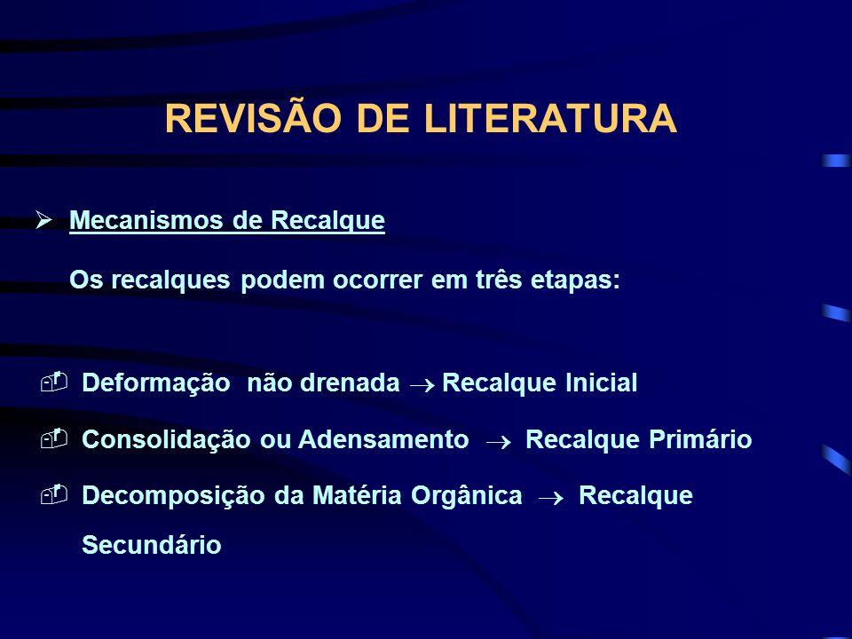 REVISÃO DE LITERATURA Mecanismos de Recalque Os recalques podem ocorrer em três etapas: Deformação não drenada Recalque Inicial Consolidação ou Adensa