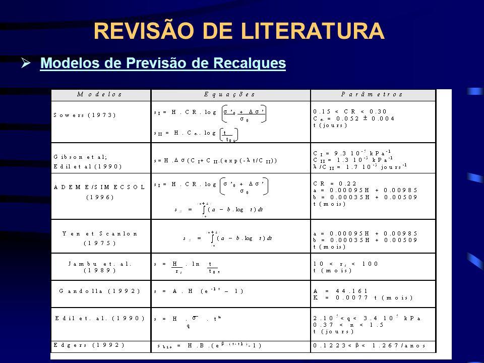 REVISÃO DE LITERATURA Modelo Sowers (1973) S c = Q.