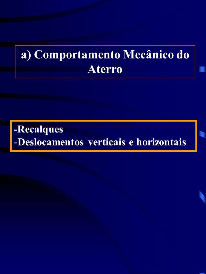 -Recalques -Deslocamentos verticais e horizontais a) Comportamento Mecânico do Aterro