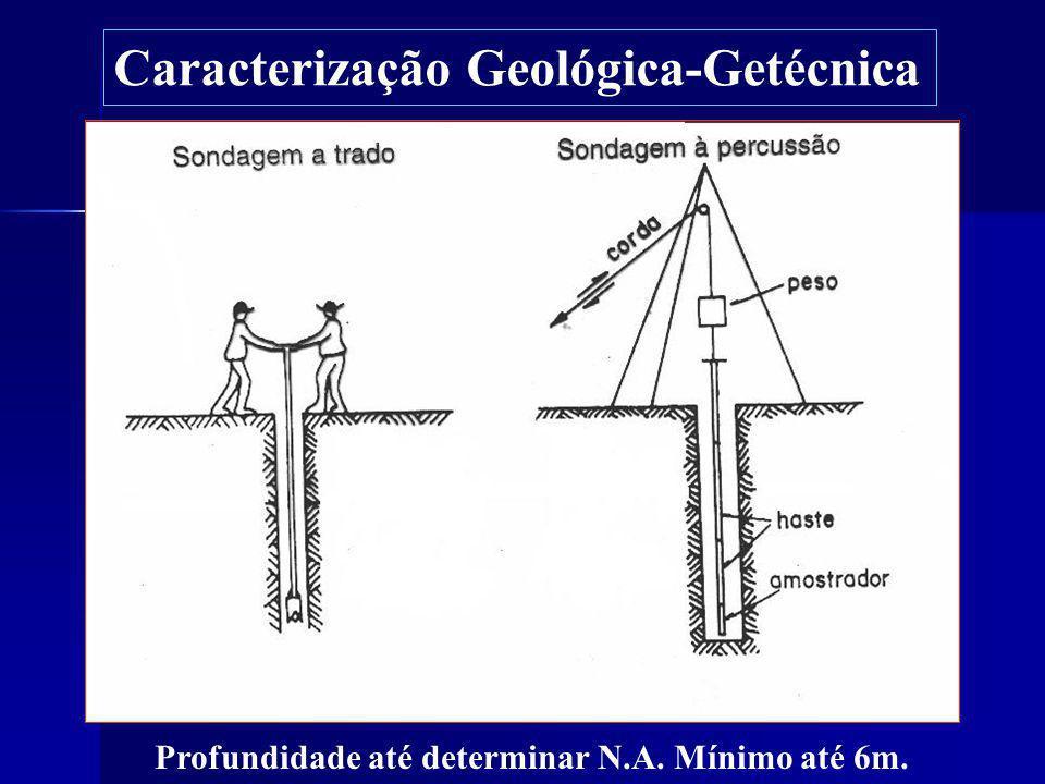 Caracterização Geológica-Getécnica Profundidade até determinar N.A. Mínimo até 6m.