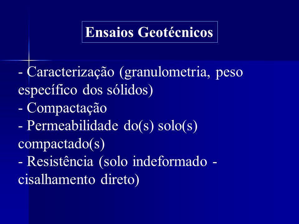 Ensaios Geotécnicos - Caracterização (granulometria, peso específico dos sólidos) - Compactação - Permeabilidade do(s) solo(s) compactado(s) - Resistê