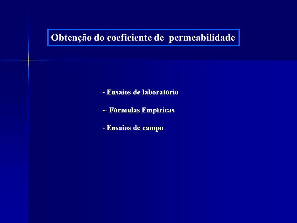 Obtenção do coeficiente de permeabilidade - Ensaios de laboratório -- Fórmulas Empíricas - Ensaios de campo