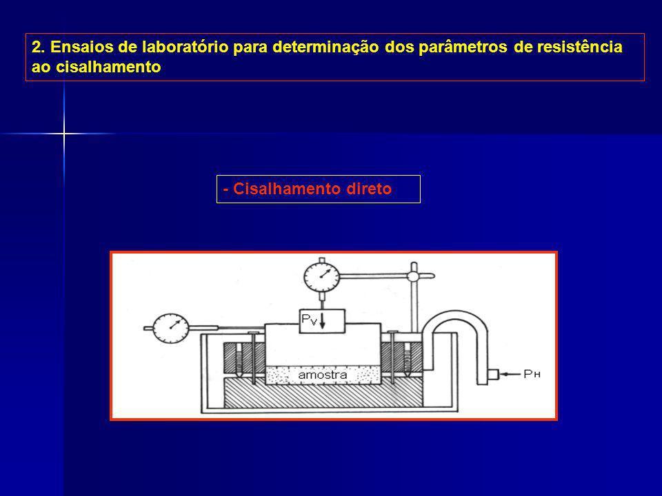 2. Ensaios de laboratório para determinação dos parâmetros de resistência ao cisalhamento - Cisalhamento direto
