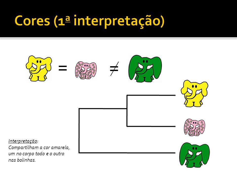 = = Interpretação: Compartilham a cor amarela, um no corpo todo e o outro nas bolinhas.