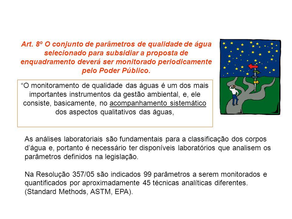 Art. 8º O conjunto de parâmetros de qualidade de água selecionado para subsidiar a proposta de enquadramento deverá ser monitorado periodicamente pelo