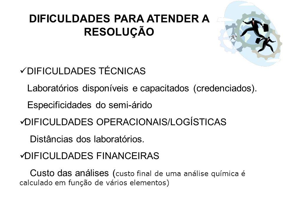 DIFICULDADES TÉCNICAS Laboratórios disponíveis e capacitados (credenciados). Especificidades do semi-árido DIFICULDADES OPERACIONAIS/LOGÍSTICAS Distân