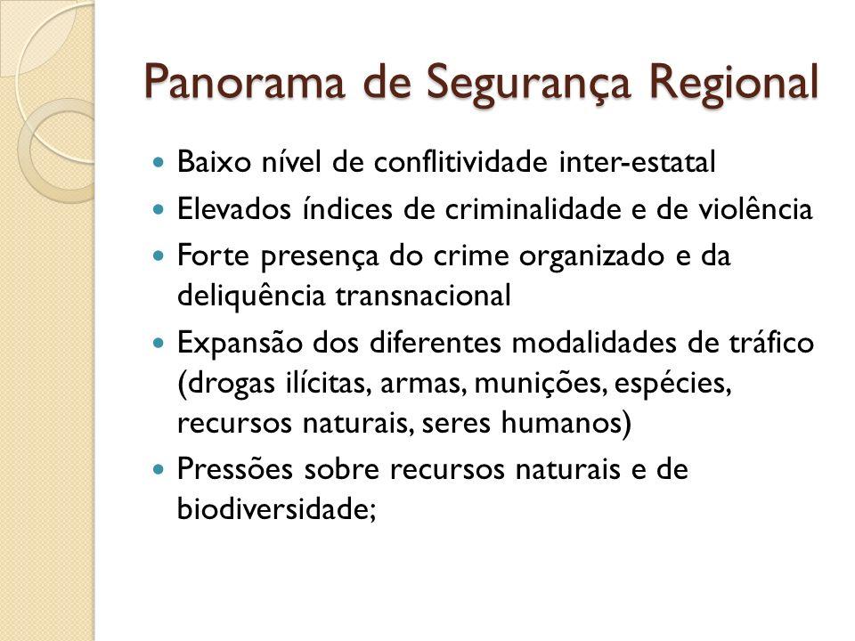 Panorama de Segurança Regional Baixo nível de conflitividade inter-estatal Elevados índices de criminalidade e de violência Forte presença do crime or