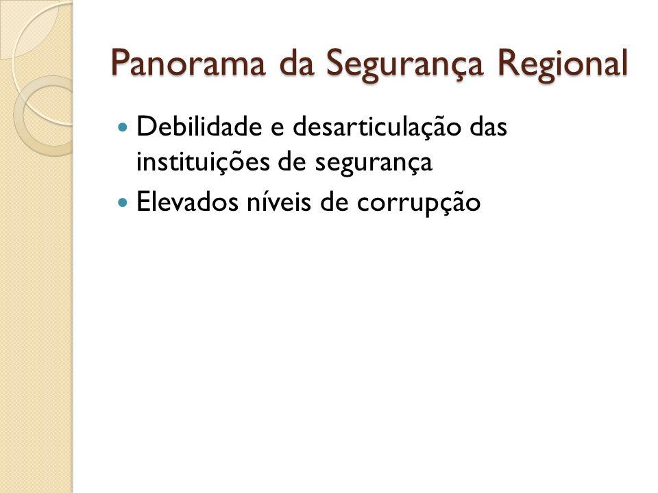 Panorama da Segurança Regional Debilidade e desarticulação das instituições de segurança Elevados níveis de corrupção