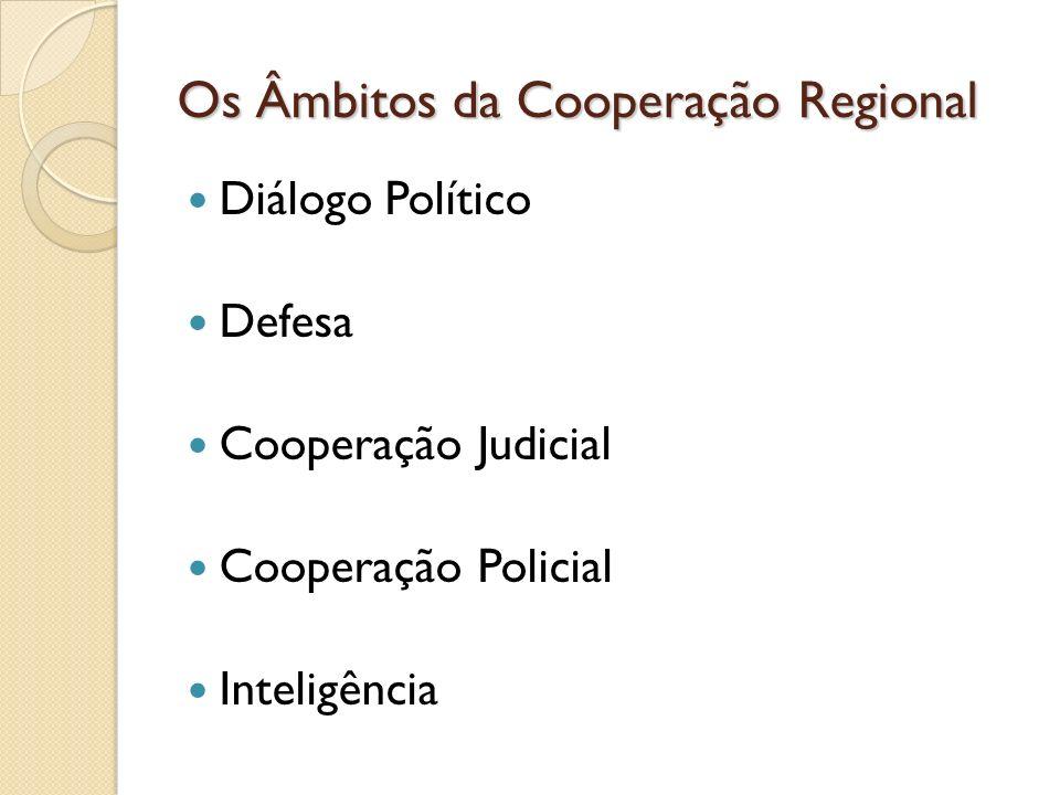 Os Âmbitos da Cooperação Regional Diálogo Político Defesa Cooperação Judicial Cooperação Policial Inteligência