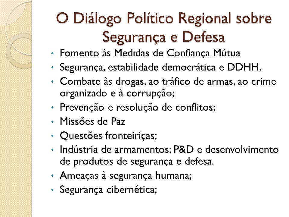 O Diálogo Político Regional sobre Segurança e Defesa Fomento às Medidas de Confiança Mútua Segurança, estabilidade democrática e DDHH. Combate às drog