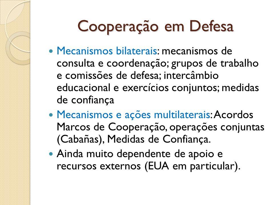 Cooperação em Defesa Mecanismos bilaterais: mecanismos de consulta e coordenação; grupos de trabalho e comissões de defesa; intercâmbio educacional e