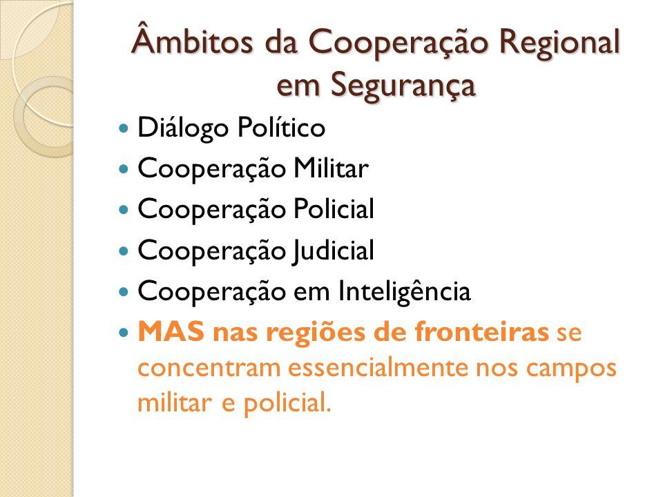 Âmbitos da Cooperação Regional em Segurança Diálogo Político Cooperação Militar Cooperação Policial Cooperação Judicial Cooperação em Inteligência MAS
