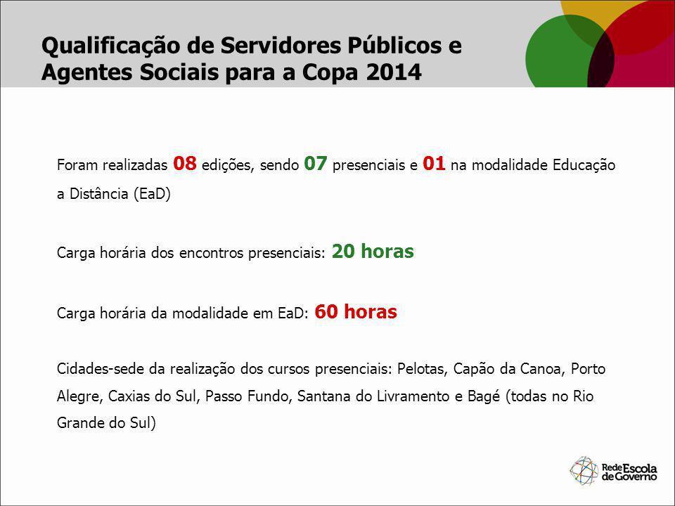 Participantes: 848 servidores públicos e agentes sociais da área de segurança, vinculados à: lotados em 99 municípios de todas as regiões do Estado do Rio Grande do Sul.