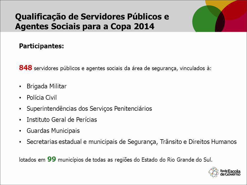 Participantes: 848 servidores públicos e agentes sociais da área de segurança, vinculados à: lotados em 99 municípios de todas as regiões do Estado do