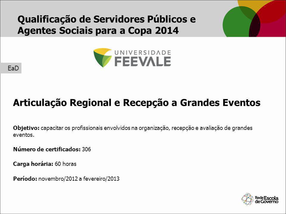Articulação Regional e Recepção a Grandes Eventos Objetivo: capacitar os profissionais envolvidos na organização, recepção e avaliação de grandes even