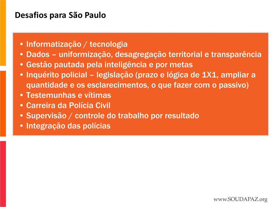 Desafios para São Paulo