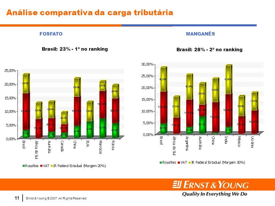 Ernst & Young © 2007. All Rights Reserved. 11 Análise comparativa da carga tributária FOSFATOMANGANÊS Brasil: 28% - 2ª no ranking Brasil: 23% - 1ª no