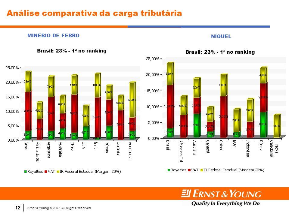 Ernst & Young © 2007. All Rights Reserved. 12 Análise comparativa da carga tributária MINÉRIO DE FERRO NÍQUEL Brasil: 23% - 1ª no ranking