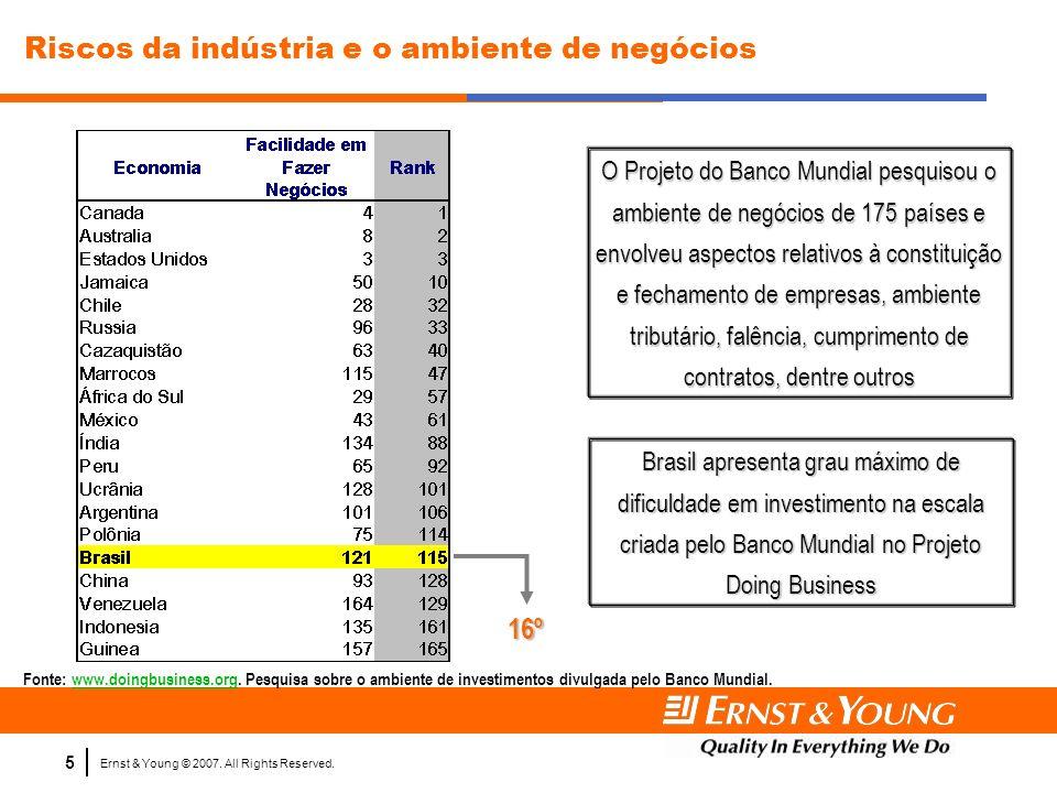 Ernst & Young © 2007. All Rights Reserved. 5 Riscos da indústria e o ambiente de negócios 16º Fonte: www.doingbusiness.org. Pesquisa sobre o ambiente