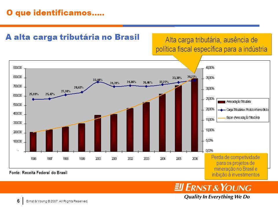 Ernst & Young © 2007. All Rights Reserved. 6 O que identificamos..... A alta carga tributária no Brasil Fonte: Receita Federal do Brasil Alta carga tr