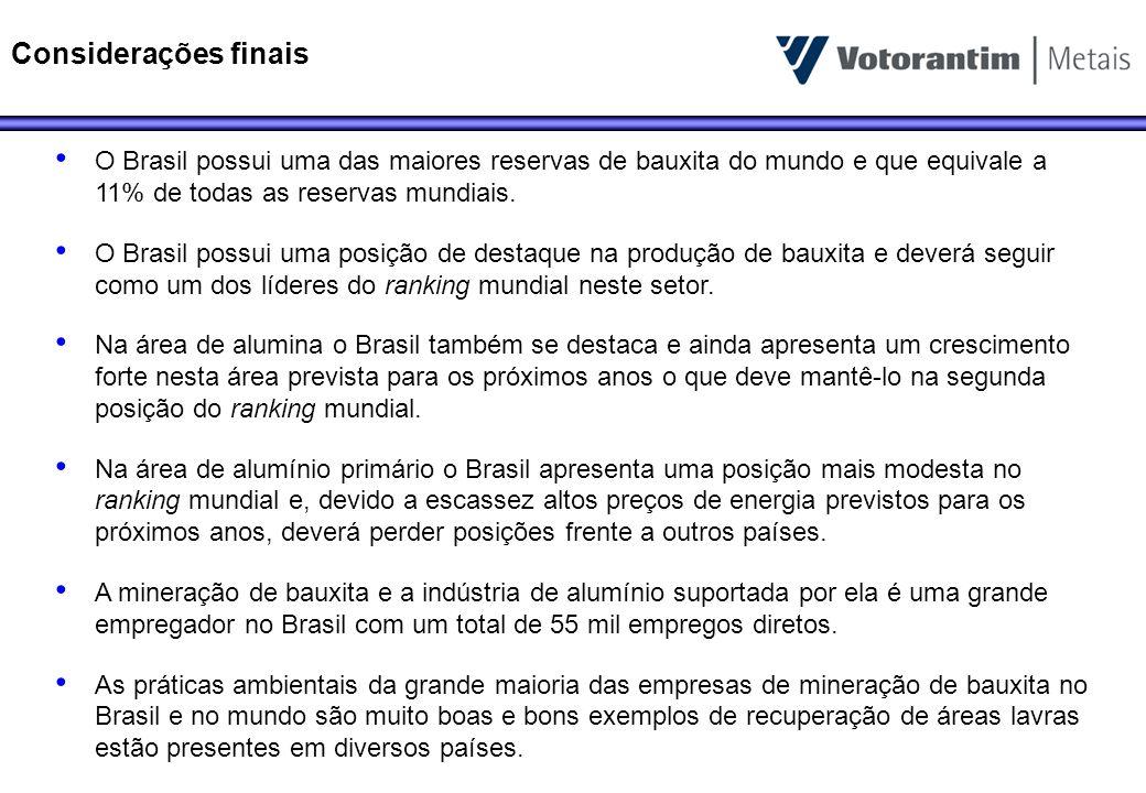 Considerações finais O Brasil possui uma das maiores reservas de bauxita do mundo e que equivale a 11% de todas as reservas mundiais. O Brasil possui