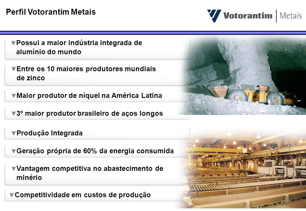 Perfil Votorantim Metais Zinco – BR 265.000 TPA PE 135.000 TPA 2 Minas 3 Metalurgias Níquel – 27.000 TPA Aço – 700 mil ton 300 mil ton Escritório Central 2 Minas e Beneficiamento 1 Metalurgia 2 Metalurgias 7 Filiais e 6 Esc.