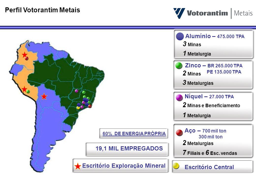 Perfil Votorantim Metais Zinco – BR 265.000 TPA PE 135.000 TPA 2 Minas 3 Metalurgias Níquel – 27.000 TPA Aço – 700 mil ton 300 mil ton Escritório Cent