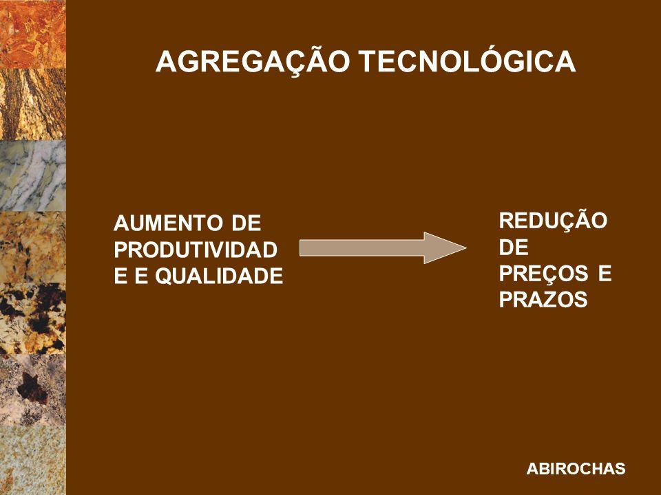 ABIROCHAS VIÉS AMBIENTAL CONSERVAÇÃO DE ENERGIA OTIMIZAÇÃO DA MATÉRIA- PRIMA