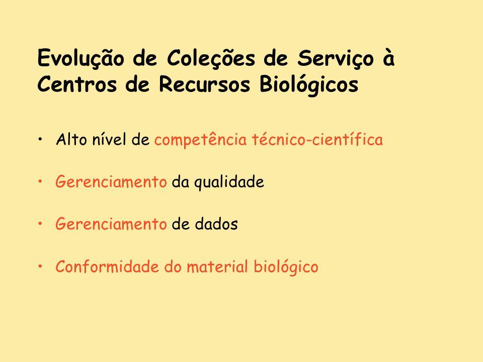 Evolução de Coleções de Serviço à Centros de Recursos Biológicos Alto nível de competência técnico-científica Gerenciamento da qualidade Gerenciamento de dados Conformidade do material biológico
