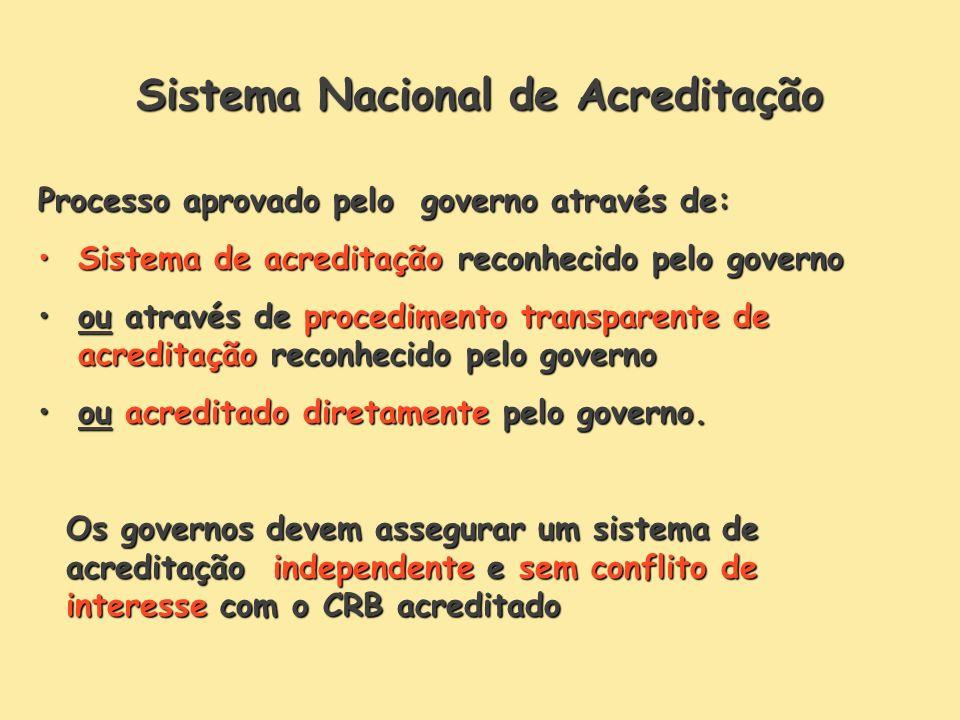 Processo aprovado pelo governo através de: Sistema de acreditação reconhecido pelo governoSistema de acreditação reconhecido pelo governo ou através d