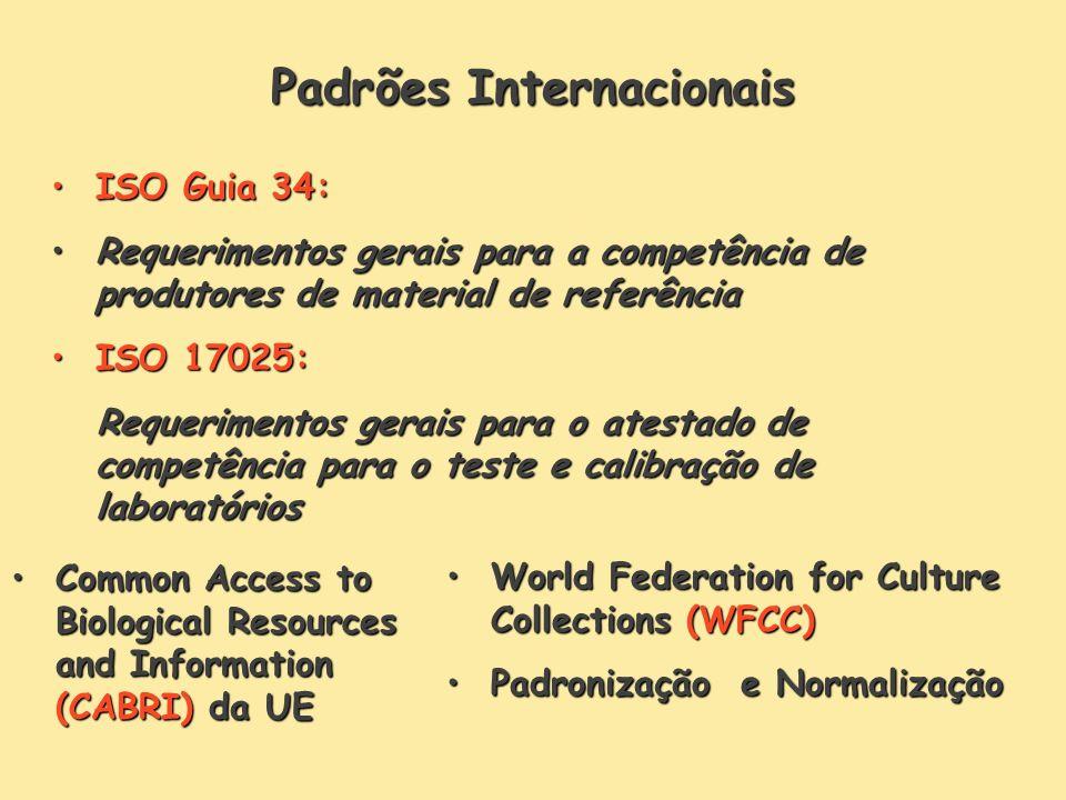 Padrões Internacionais World Federation for Culture Collections (WFCC)World Federation for Culture Collections (WFCC) Padronização e NormalizaçãoPadro