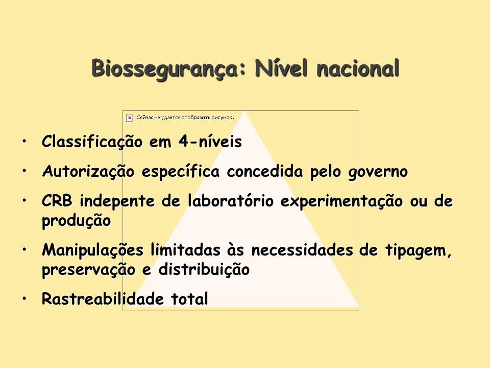 Biossegurança: Nível nacional Classificação em 4-níveisClassificação em 4-níveis Autorização específica concedida pelo governoAutorização específica c