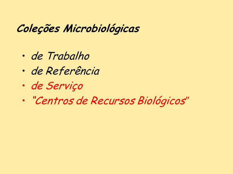Coleções Microbiológicas de Trabalho de Referência de Serviço Centros de Recursos Biológicos