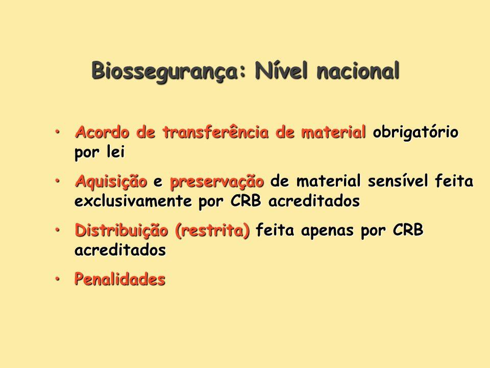 Biossegurança: Nível nacional Acordo de transferência de material obrigatório por leiAcordo de transferência de material obrigatório por lei Aquisição