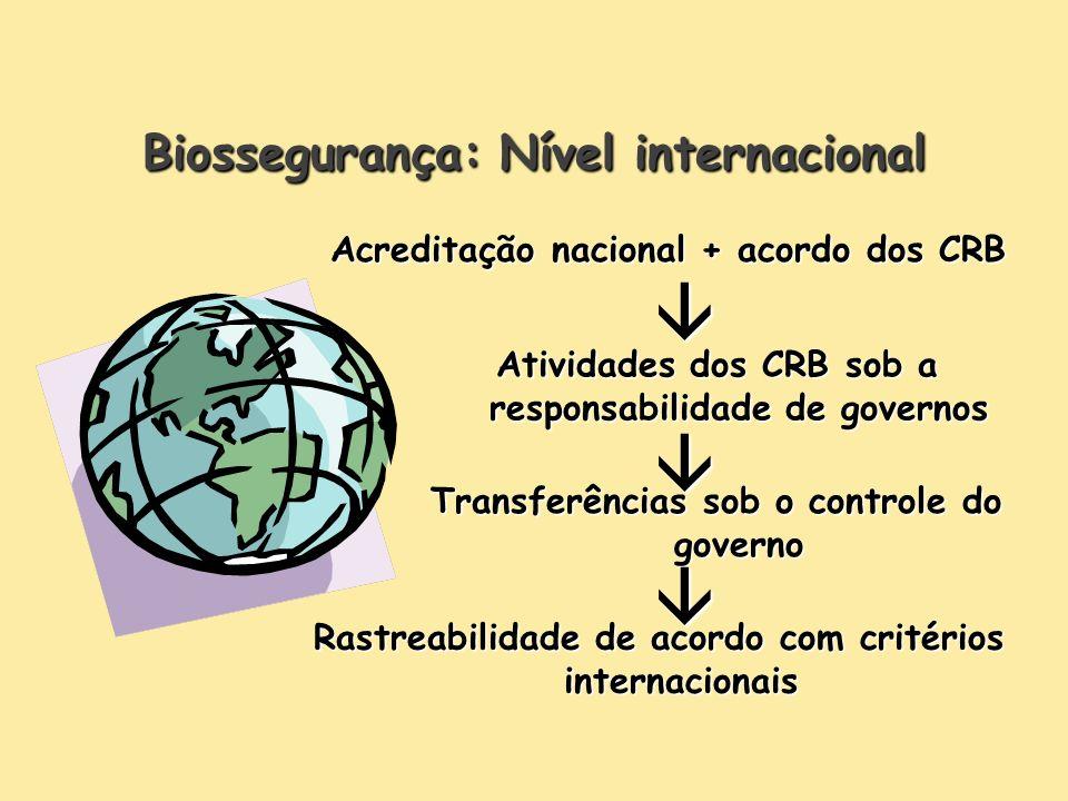 Biossegurança: Nível internacional Acreditação nacional + acordo dos CRB Atividades dos CRB sob a responsabilidade de governos Transferências sob o controle do governo Rastreabilidade de acordo com critérios internacionais