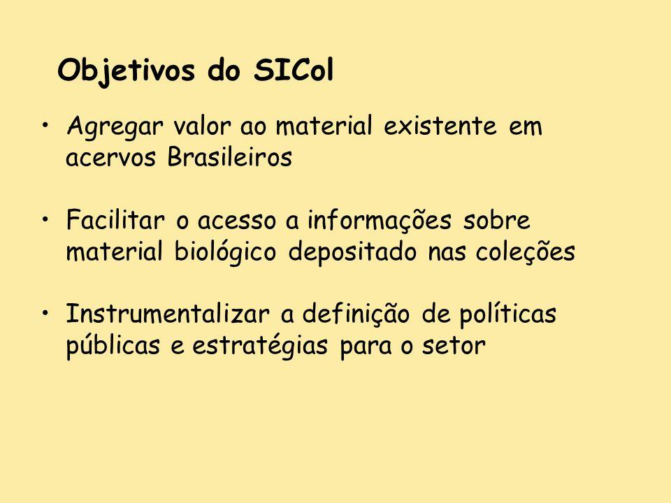 Objetivos do SICol Agregar valor ao material existente em acervos Brasileiros Facilitar o acesso a informações sobre material biológico depositado nas coleções Instrumentalizar a definição de políticas públicas e estratégias para o setor