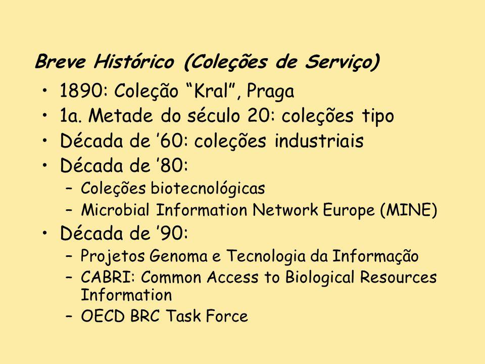 Breve Histórico (Coleções de Serviço) 1890: Coleção Kral, Praga 1a. Metade do século 20: coleções tipo Década de 60: coleções industriais Década de 80