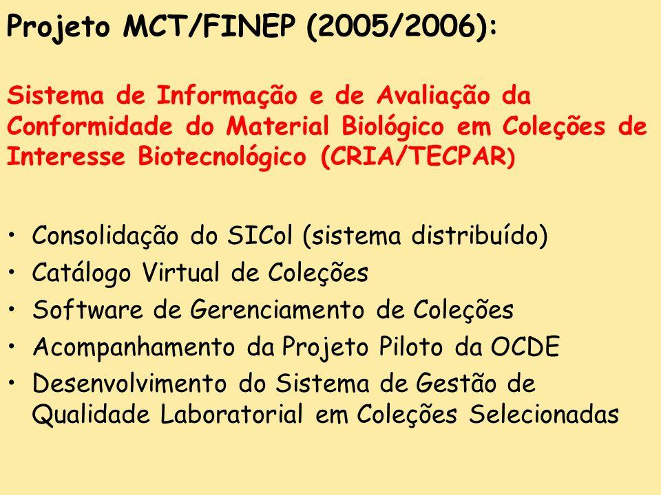 Projeto MCT/FINEP (2005/2006): Sistema de Informação e de Avaliação da Conformidade do Material Biológico em Coleções de Interesse Biotecnológico (CRIA/TECPAR ) Consolidação do SICol (sistema distribuído) Catálogo Virtual de Coleções Software de Gerenciamento de Coleções Acompanhamento da Projeto Piloto da OCDE Desenvolvimento do Sistema de Gestão de Qualidade Laboratorial em Coleções Selecionadas