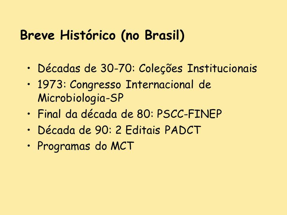 Breve Histórico (no Brasil) Décadas de 30-70: Coleções Institucionais 1973: Congresso Internacional de Microbiologia-SP Final da década de 80: PSCC-FINEP Década de 90: 2 Editais PADCT Programas do MCT