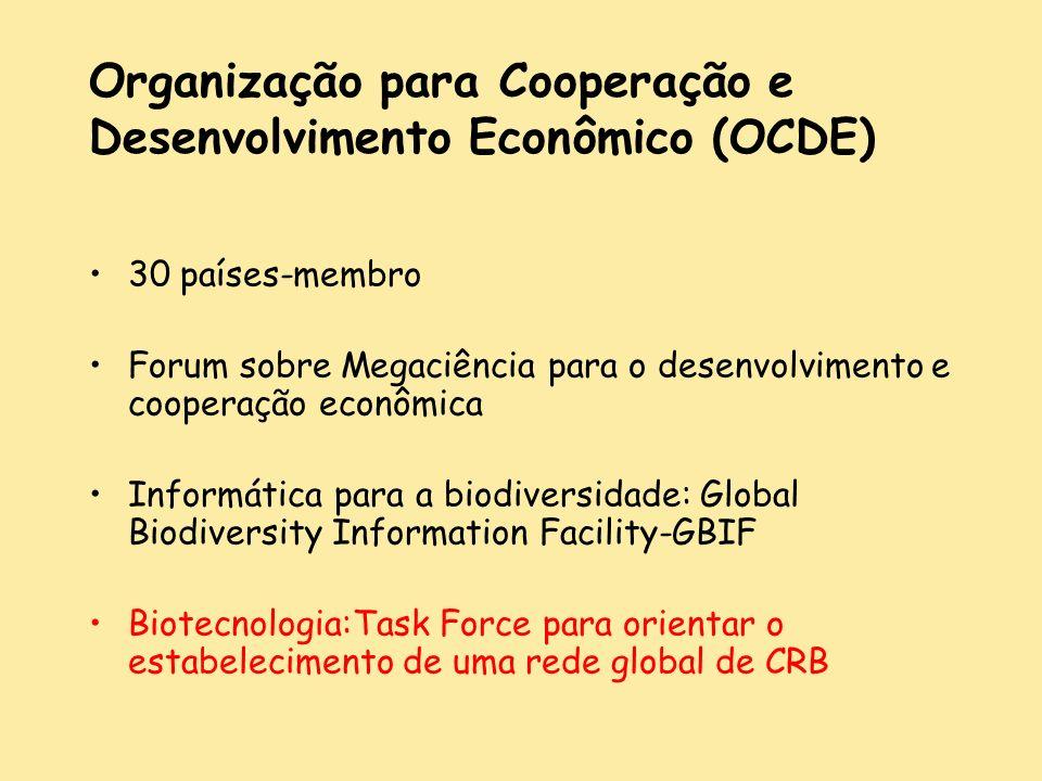 Organização para Cooperação e Desenvolvimento Econômico (OCDE) 30 países-membro Forum sobre Megaciência para o desenvolvimento e cooperação econômica Informática para a biodiversidade: Global Biodiversity Information Facility-GBIF Biotecnologia:Task Force para orientar o estabelecimento de uma rede global de CRB
